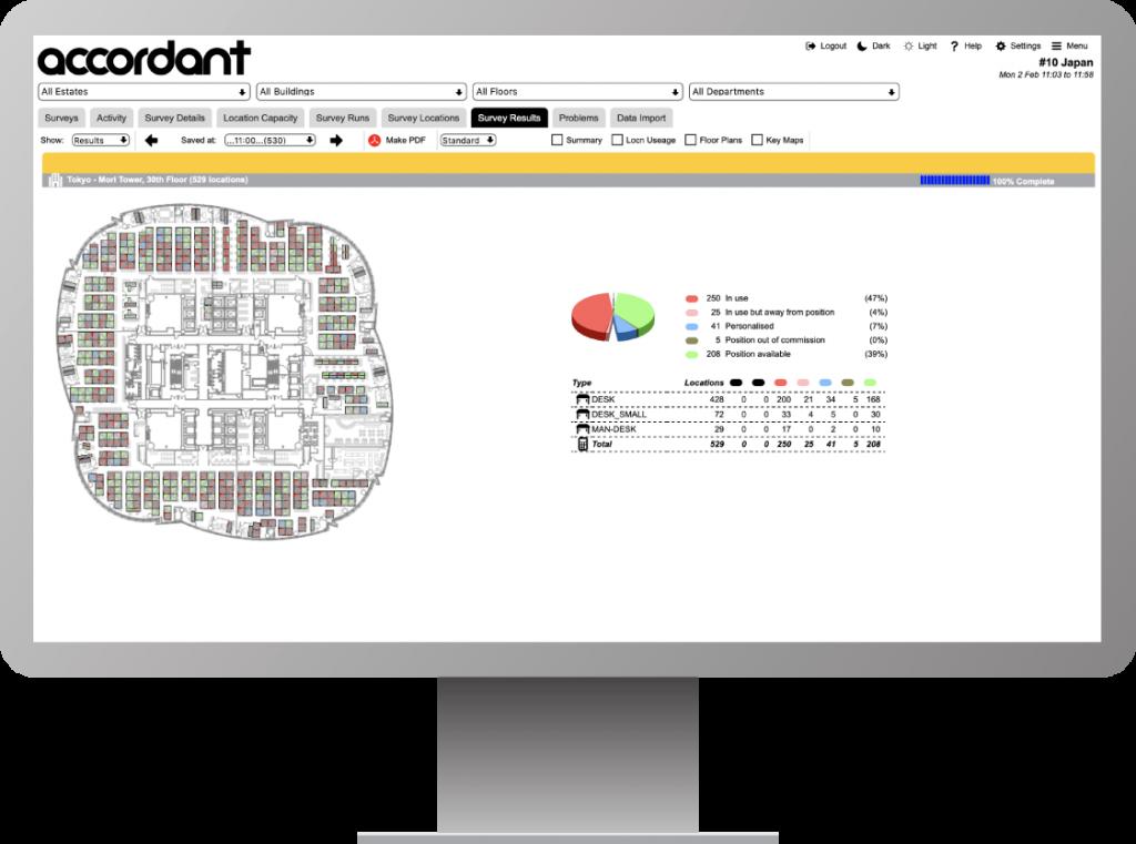 Utilisation survey tool