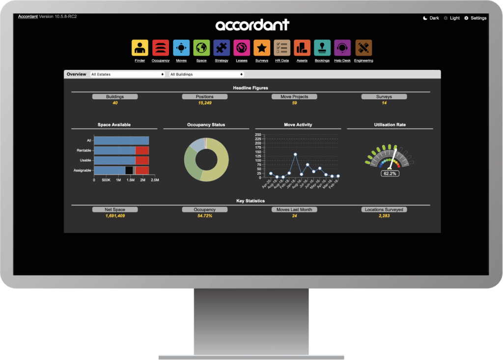 Accordant space and move management software