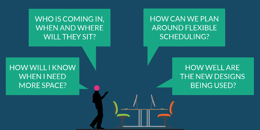 Hybrid working common questions for workspace software